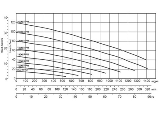 construction of a standard curve for Free essay: construction of a standard curve for the determination of protein concentration 09/13/12 pcb 3023-007 results figure1: standard curve this graph.
